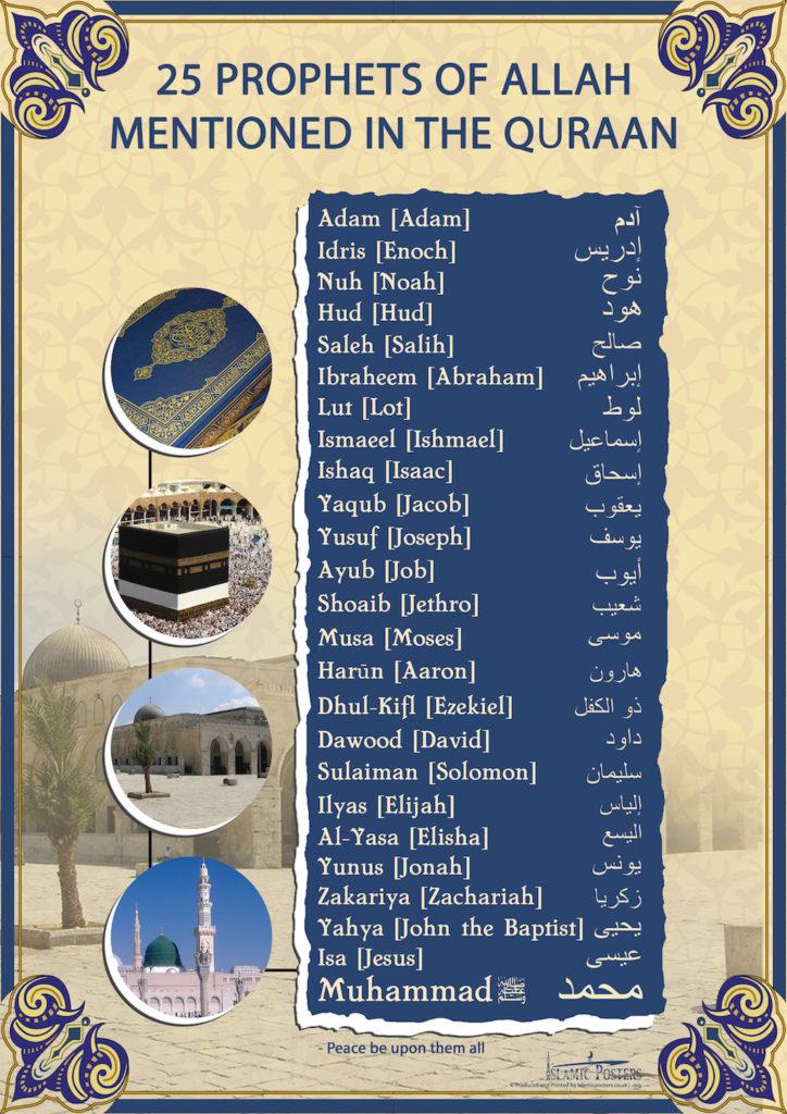 prophets-in-islam